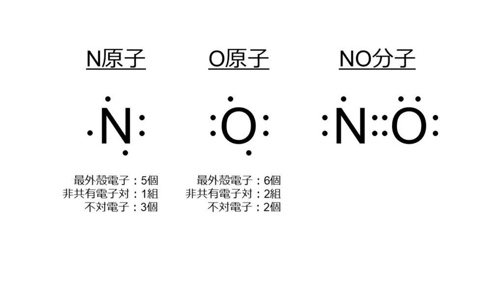NO atom molecule