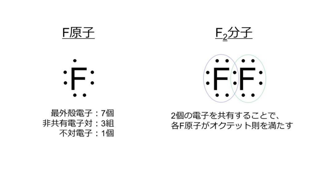 fluorine singlebond